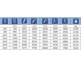 Merdevine aluminijumske Profi 3x13 MaxMara