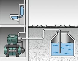 Hidrofor za vodu Inox HWWI 4500/25 Metabo