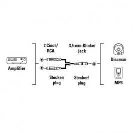 Audio Kabl 3.5mm stereo činč (muški) na 2x činč (muški) 2m pozlaćen duplo izolovan Hama