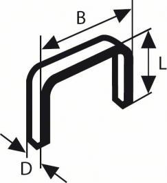 Spajalica tip 51 10/6mm (1000 kom.) BOSCH