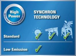 Agregat za struju BT-PG 2800/1 EINHELL